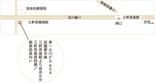 タイ流セルフケア OM NAMO(オナモ)・ITM渋谷ヌアライフスクール